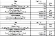 Hometel Green bay garden Hạ Long vừa ở vừa cho thuê, đầu tư ban đầu 880 triệu/căn sinh lời 150-170