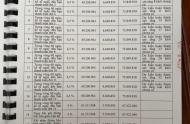 Bán căn U1.26.13 ban công hướng đông giá HĐ rẻ 1,685 tỷ, liên hệ: 0938234510